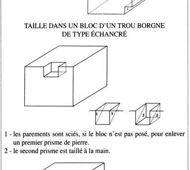 comment calculer le volume d 39 un parallelepipede. Black Bedroom Furniture Sets. Home Design Ideas